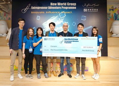 Business students win two entrepreneurship competitions